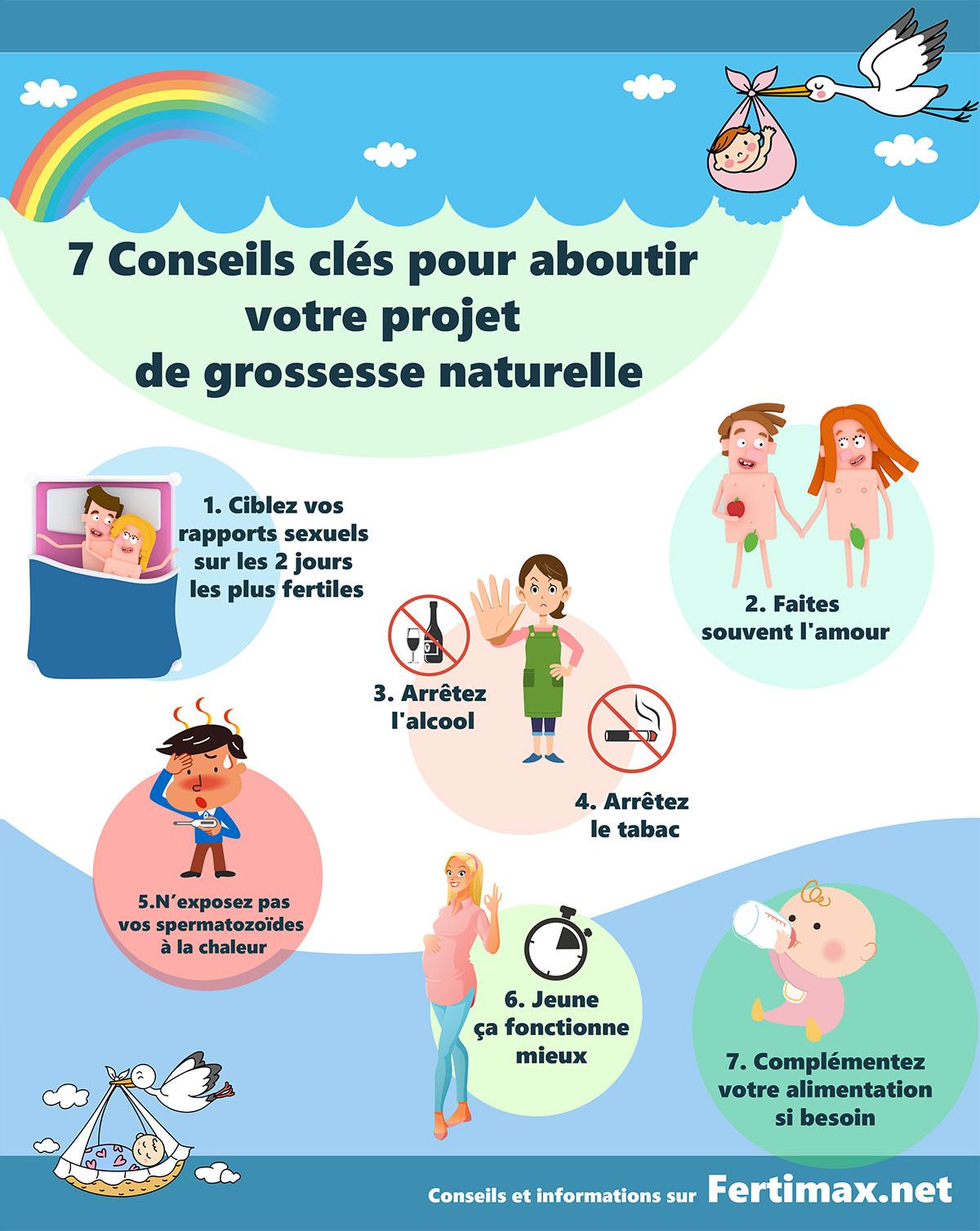 7 conseils clés pour aboutir votre projet de grossesse